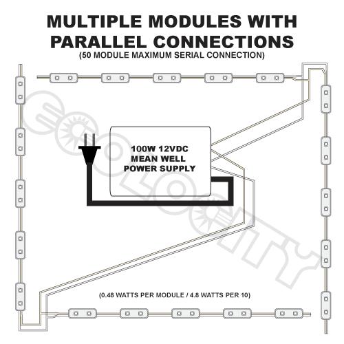 led warm white two chip backlight module for sign shops. Black Bedroom Furniture Sets. Home Design Ideas