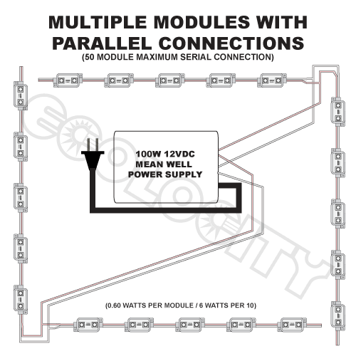 Super Nova 2 Warm White Led Module For Undercabinet Lighting  Cove Lights  Architectural
