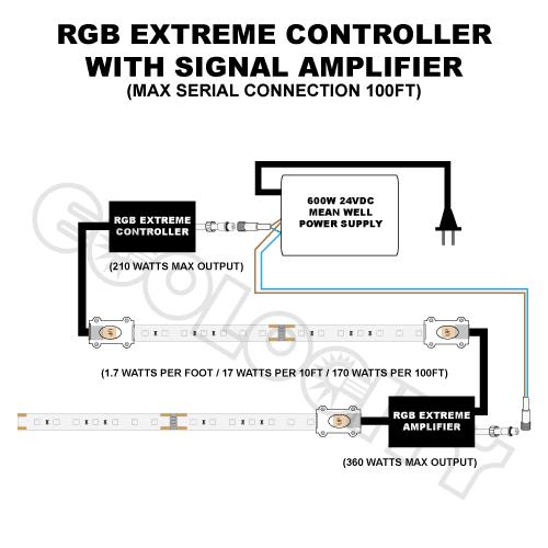 ul listed ribbon led light rgb 118 quot 3m