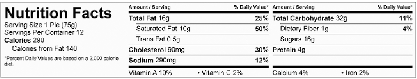 Nutritional Label