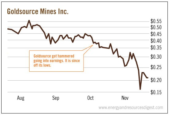 goldsource-mine