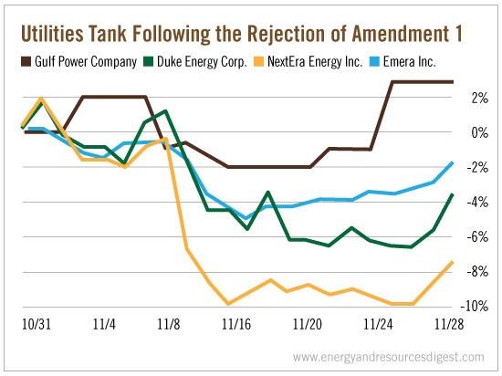 utility-tanks