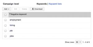 Negative Keywords Google Ad Words