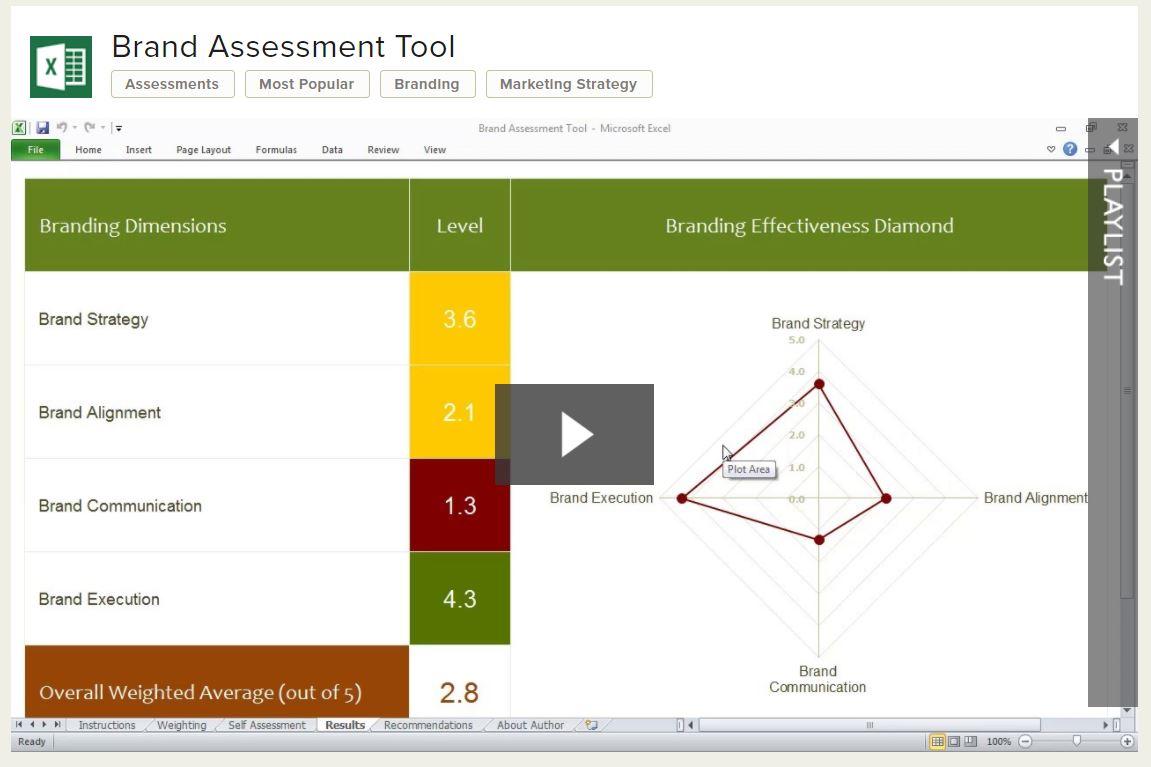 brand assessment tool