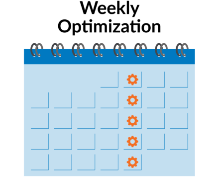Depiction of a calendar with an orange cog on every Thursday