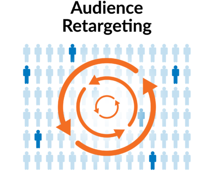 Depiction of audience retargeting marketing service