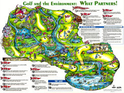 POSTER: Golf and the Environment
