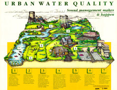 POSTER (PDF): Urban Water Quality