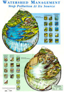 POSTER (PDF): Watershed Management: Stop Pollution at its Source