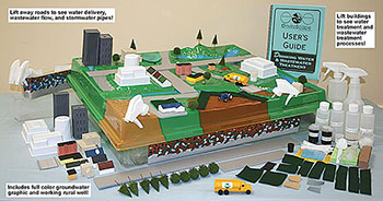 Drinking Water & Wastewater Treatment Model
