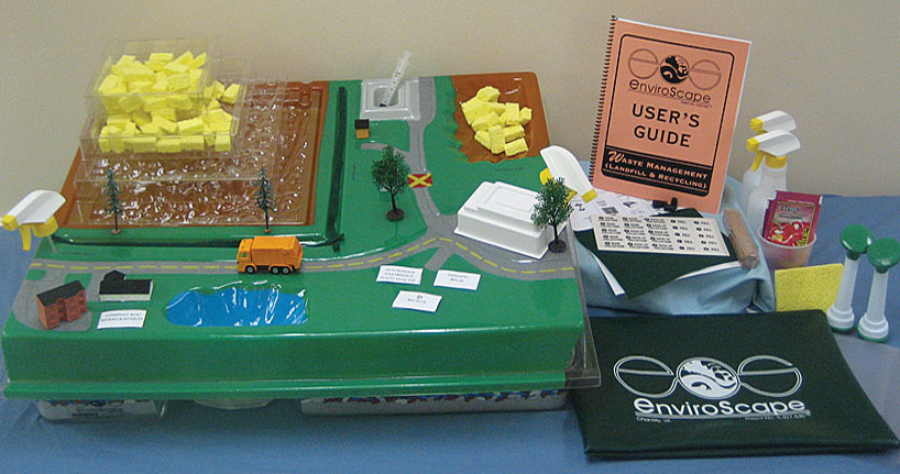 Waste Management (Landfill & Recycling) Model