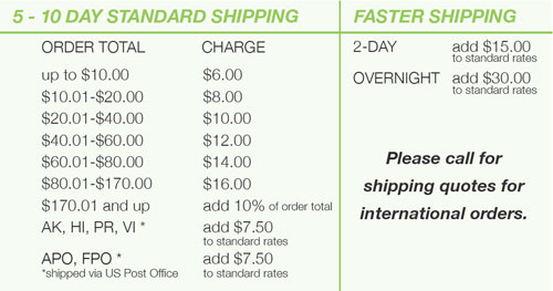 We Do Not Ship Orders On The Weekends Shipping Charges Are Calculated Based Order Merchandise Total And Destination Address