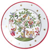 12 Days of Christmas Paper Luncheon Plates