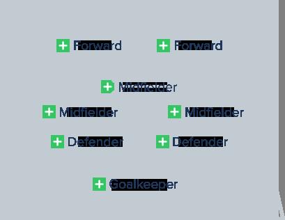 Soccer Training Guide Fanduel