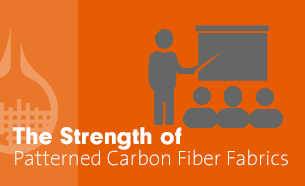 The Strength of Patterned Carbon Fiber Fabrics