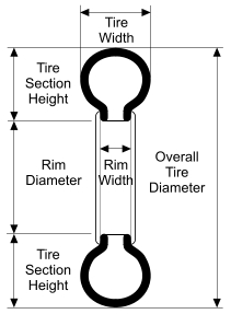 how to read tire sizes support. Black Bedroom Furniture Sets. Home Design Ideas