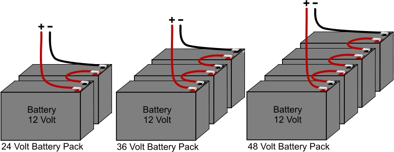 Battery Pack Wiring Guide : ElectricScooterParts.com Support | Battery Pack Wiring Diagram |  | Support : ElectricScooterParts.com Support