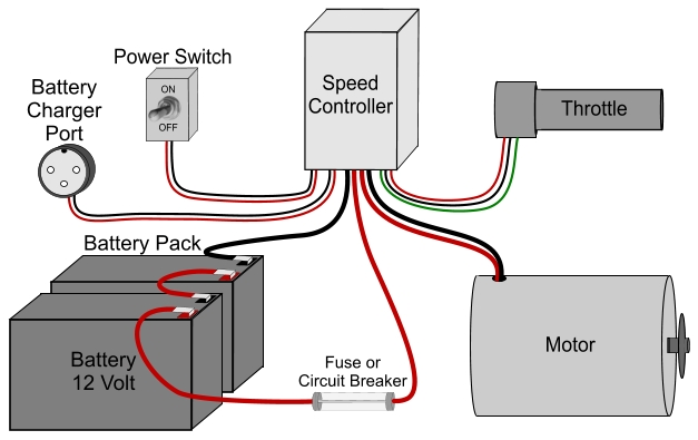 the speed controllers wiring directions will precisely indicate which wires  to connect to which parts and components  wiring an electric scooter, bike,