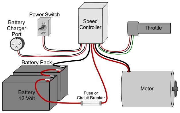 volt wiring diagram dryer images 12 volt generator wiring diagram image wiring diagram engine