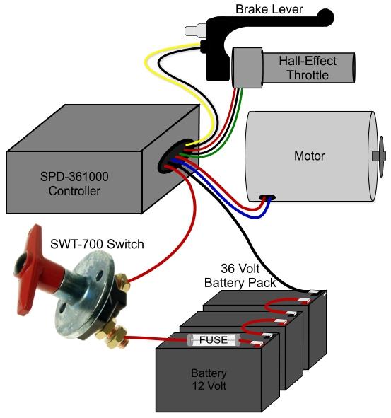 increasing top speed of razor dune buggy razor dune buggy wiring diagram chirco dune buggy wiring diagram #4