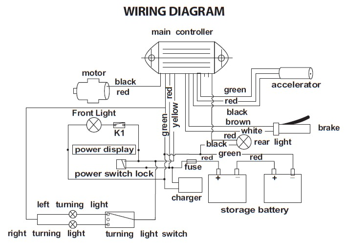 motor scooter wiring diagrams wiring diagram. Black Bedroom Furniture Sets. Home Design Ideas