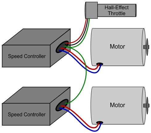Wire Two Speed Controllers To One Throttle And One Battery