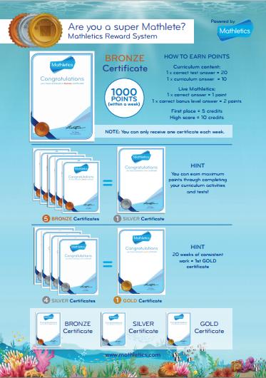 Underwater Theme Reward System Poster