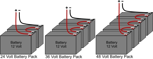 48 volt battery wiring diagram 4 36 Volt Melex Wiring-Diagram 16 Volt Battery Wiring Diagram Yamaha 48 Volt Golf Cart Wiring Diagram