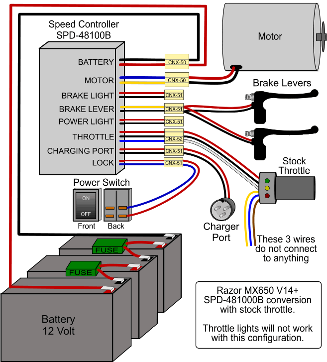 wiring upgraded controller for mx razor bike to have a throttle working lights the stock throttle would need to be replaced a thr 84 throttle here is an illustration showing how to wire it