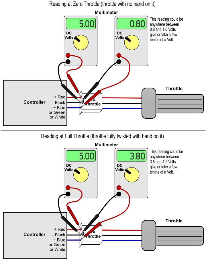 dolphin tachometer wiring diagram dolphin get free image about wiring diagram