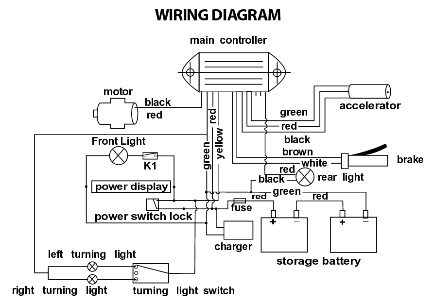 sunl scooter wiring diagram