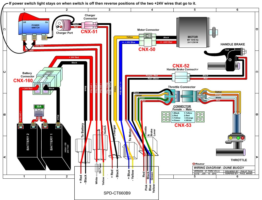 rail buggy wiring harness wire center \u2022 vw buggy wiring -diagram buggy wiring diagram example electrical wiring diagram u2022 rh cranejapan co vw rail buggy wiring diagrams