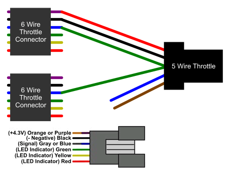 6 wire controller to 5 wire throttle?1445447621 wire two speed controllers to one throttle and one battery pack electric scooter throttle wiring diagram at gsmportal.co