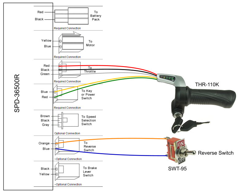 36V controller reverse key switch throttle for scooter?1446171375 e bike throttle wiring diagram e bike motor \u2022 wiring diagrams j electric scooter controller wiring diagram at soozxer.org