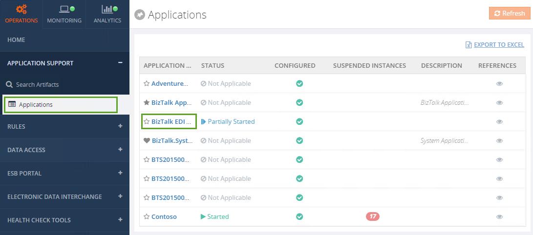 applications monitoring in biztalk360