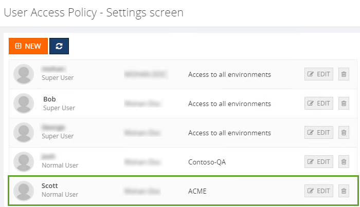 biztalk360 user access settings