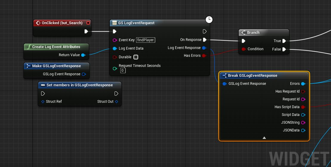 Ue4 logeventrequest createchallengerequest nodes unusable my next tackle is c which im learning so its going to be a bit of a hurdle to overcome this anyhow thanks in advance malvernweather Gallery