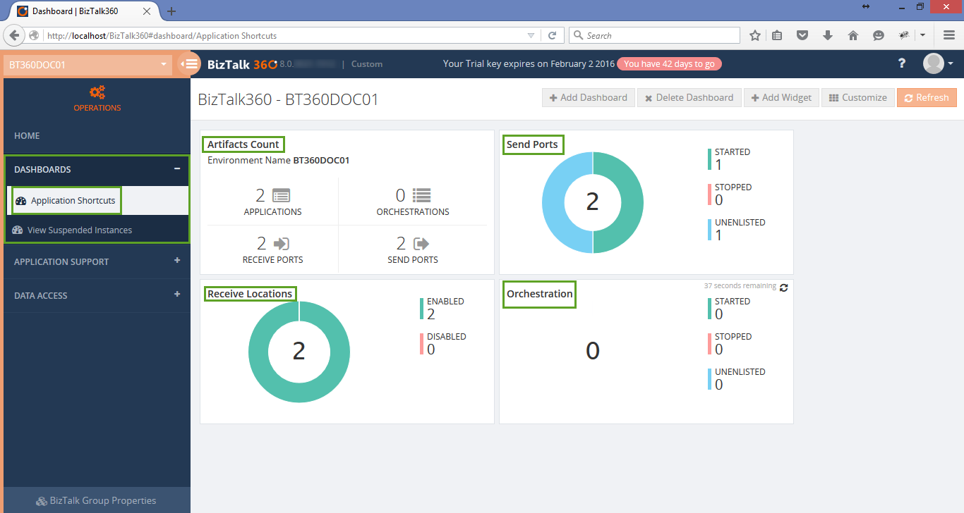 create custom dashboard in biztalk360