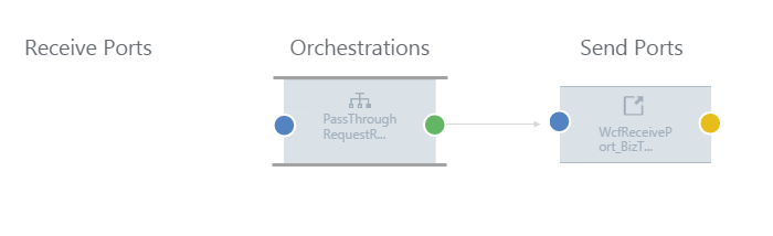 orchestration send/receive ports