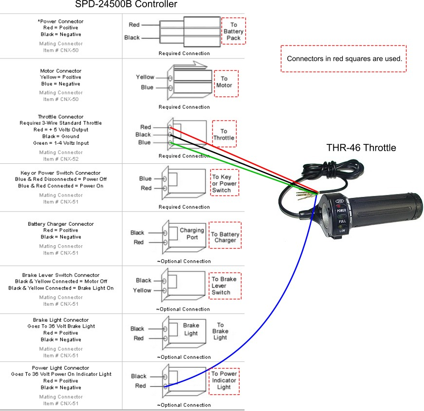 razor mx350 variable speed throttle controller?1451940960 razor mx350 model 36 variable throttle conversion 36 volt electric scooter wiring diagram at eliteediting.co