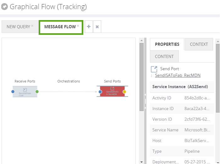 graphical flow tracking send/receive ports
