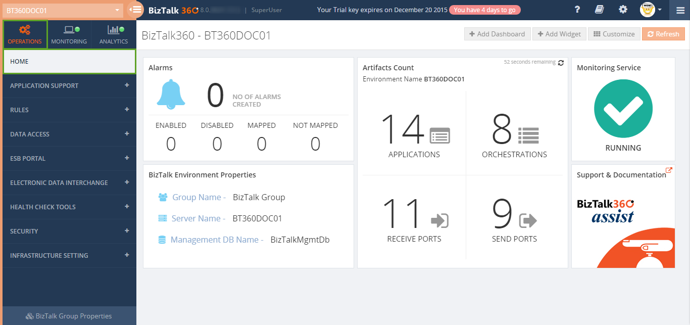 biztalk360 operations dashbord