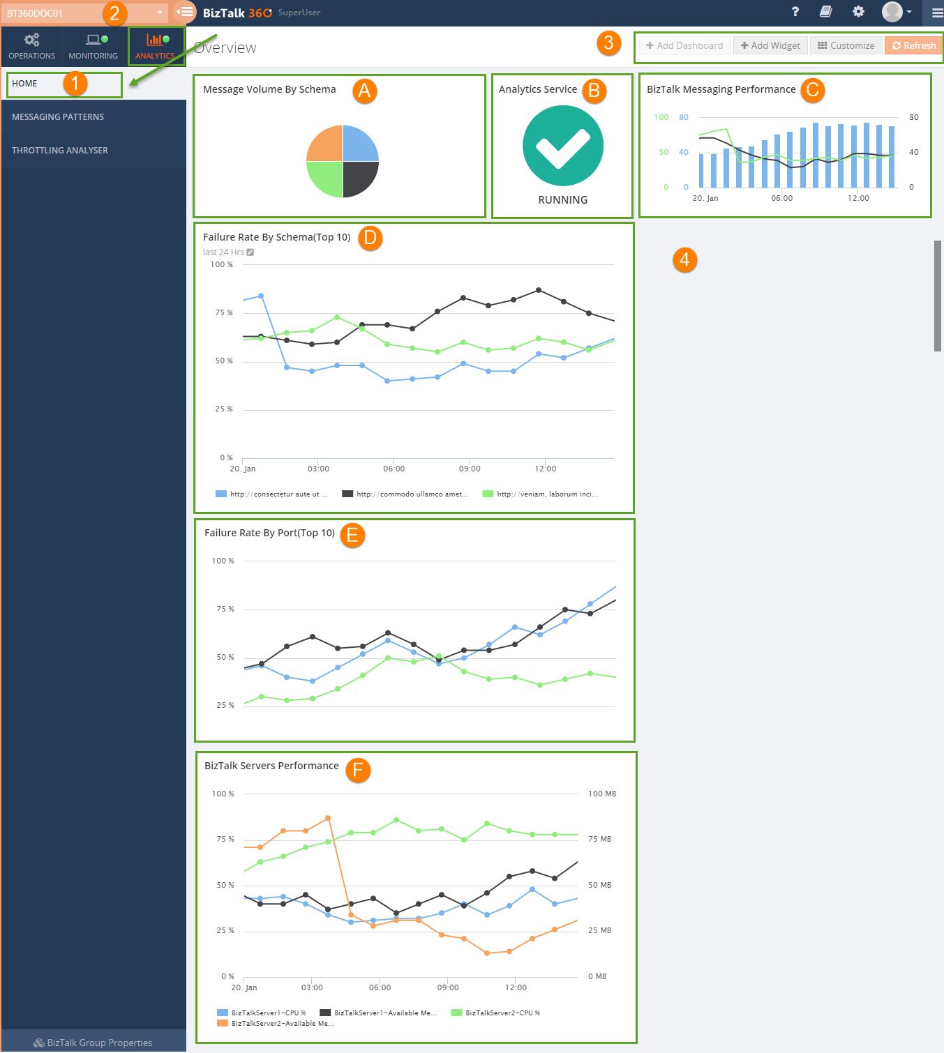 biztalk360 analytics window