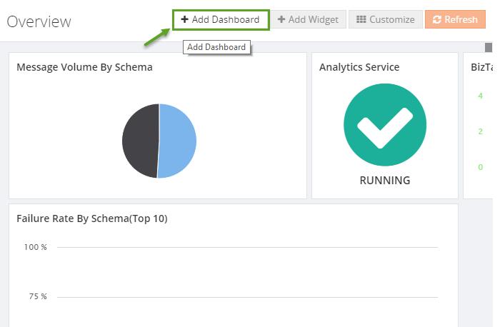 adding a dashboard to analytics window