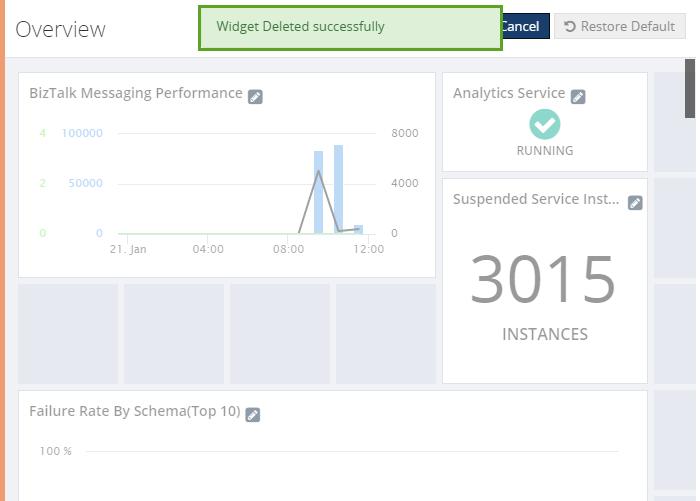 biztalk messaging performance dashboard