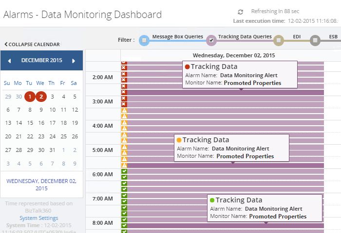 data monitoring alarms dashboard