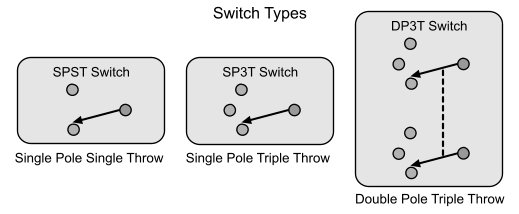 on dp3t switch wiring diagram
