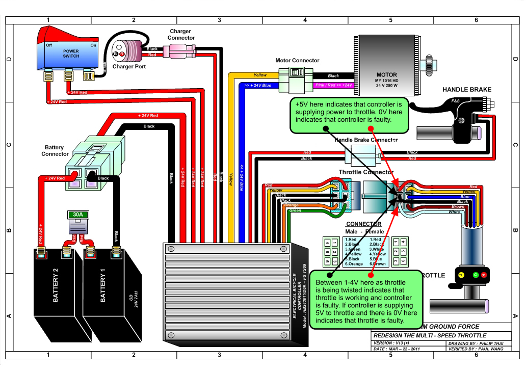 test wiring diagram - wiring diagrams image free