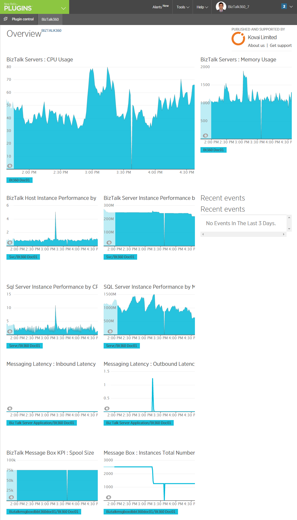 biztalk360 plugin analytics chart in new relic