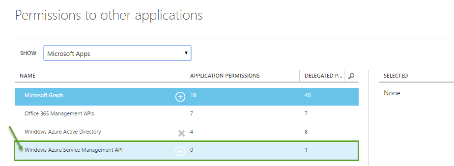 permissions to other apps in azure active directory